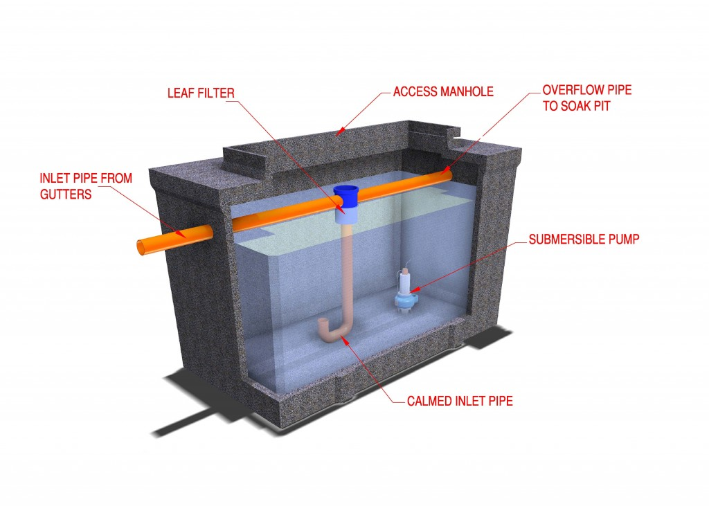 Uisce4U-Tank-With-Pump